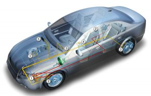 Components of Electronic Stability Program, Electronic Stability Control