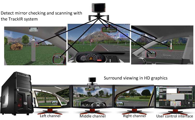 check scanning in a car driving simulator