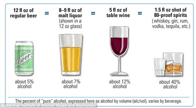 In the UK, a unit is the measure of the amount of alcohol in a drink, and one unit is 10ml (8g) of pure alcohol. In the US, units are measured as