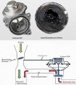 Как работает клапан егр на бензиновом двигателе – последствия, причины, плюсы и минусы