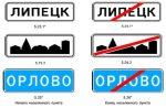 Максимальная скорость в населенном пункте – Ограничение скорости в населенном пункте
