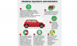 Машина в лизинге кто платит транспортный налог – Машина в лизинге: кто платит транспортный налог?