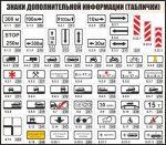 Таблички пдд – Знаки дополнительной информации (таблички) (с пояснениями)| Приложение 1. Дорожные знаки к ПДД РФ