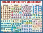 Восемь групп дорожных знаков – Дорожные знаки к ПДД 2019. Изображения и обозначения.